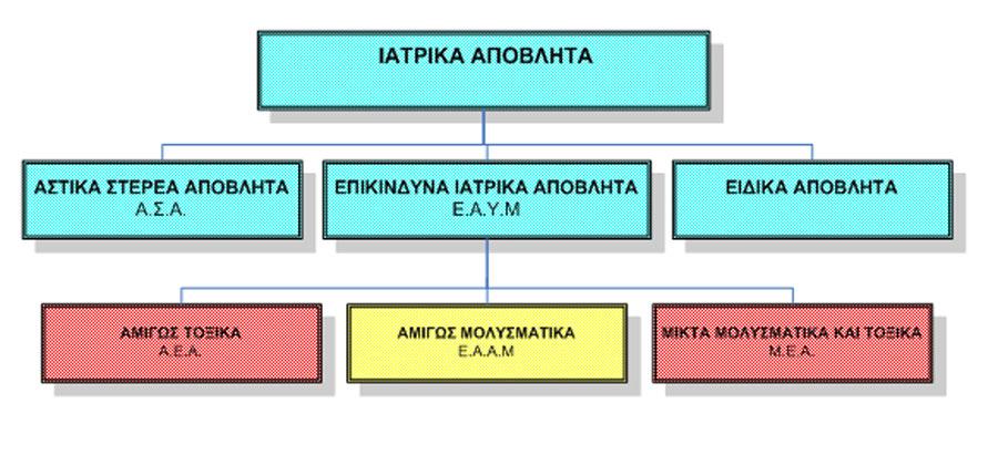 iatrika-apovlita